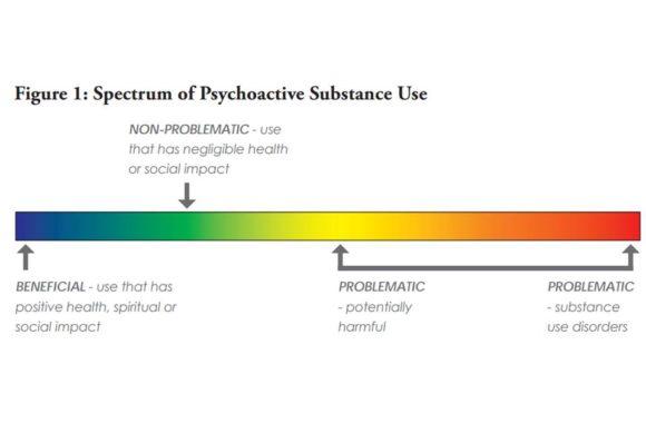 Spectre-dusage-des-substances-psychotropes_En